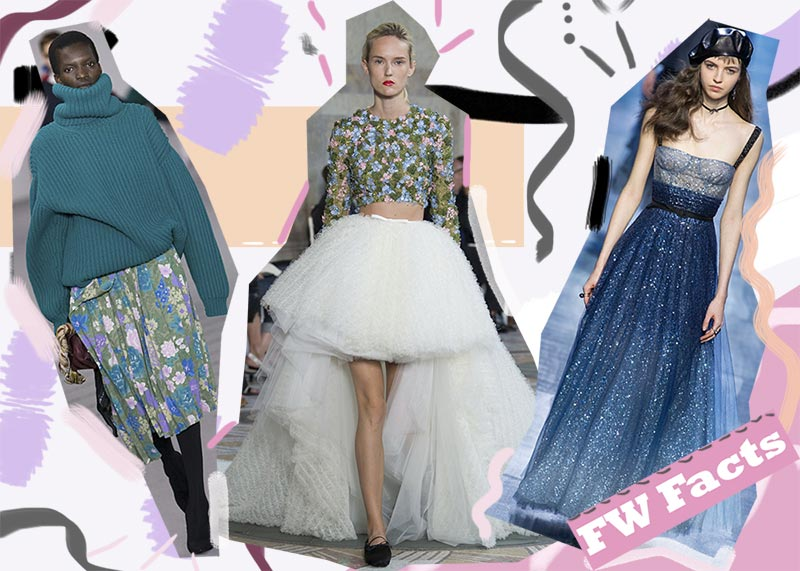 Fashion Week Schedules, History and Facts: NYFW, LFW, MFW & PFW By the Numbers
