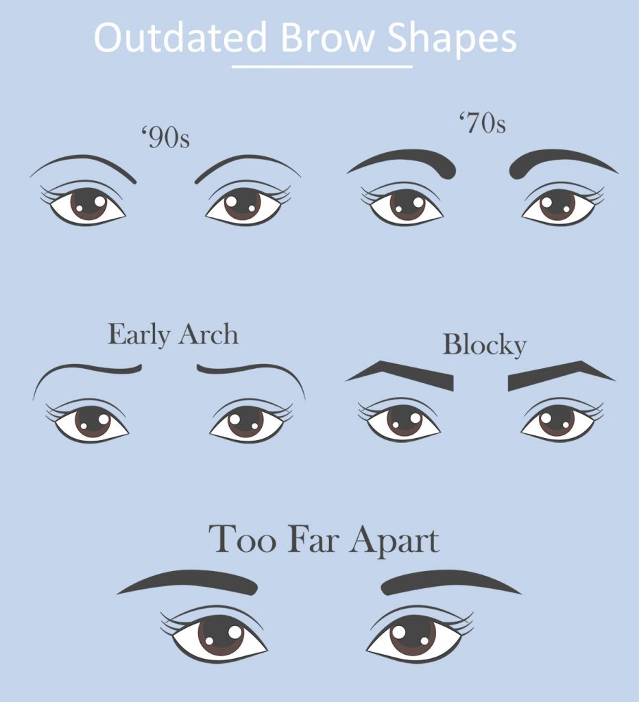 Outdated Eyebrow Shapes