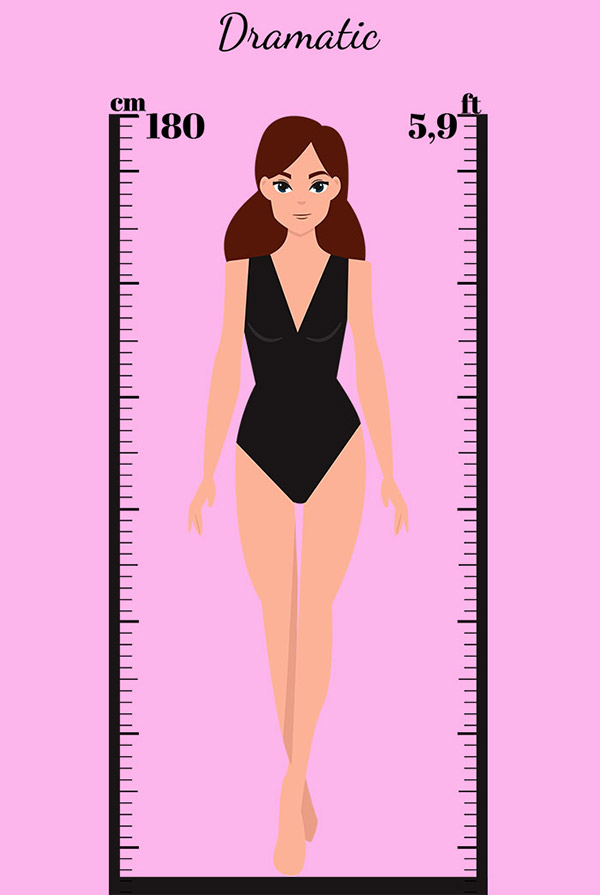 Kibbe Body Types: Dramatic Body Type