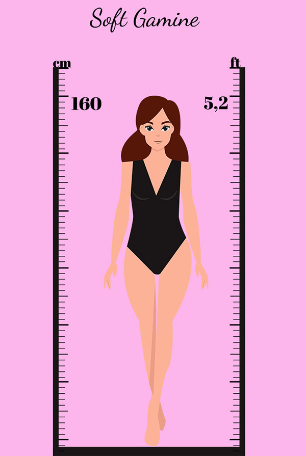 Kibbe Body Types: Soft Gamine Body Type
